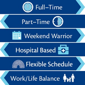 Signpost graphic for Behavioral Health Physician Recruitment